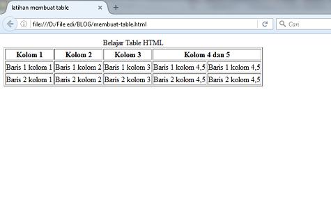 tutorial belajar HTML membuat table
