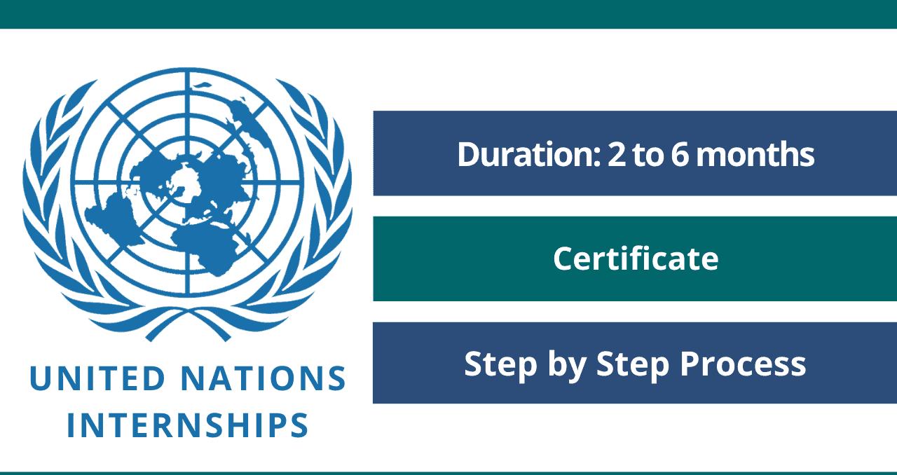 تدريب الأمم المتحدة 2022-2023   شهادة مجانية
