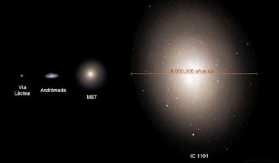 Comparación tamaño galaxia IC 1101