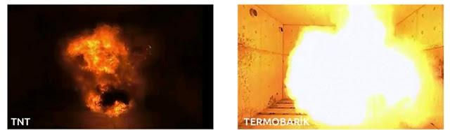 TÜBİTAK-SAGE tarafından Türk Hava Kuvvetleri'nin TERMOBARİK bomba ihtiyacını karşılamak amacıyla başlatılan TENDÜREK Projesi kapsamında MK82-T Termobarik bomba üretilmiştir.