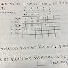 全統小の類題作成&計算の順序