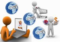 التجارة الالكترونية والتطور العالمي والوطن العربي