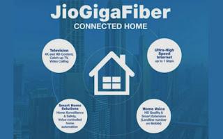 JIO GIGAFIBER PREVIEW OFFER FULL DETAILS