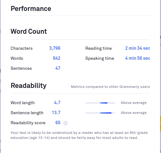A readability result from Grammarly