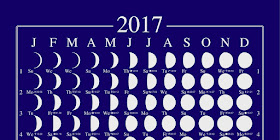 full moon schedule 2017,