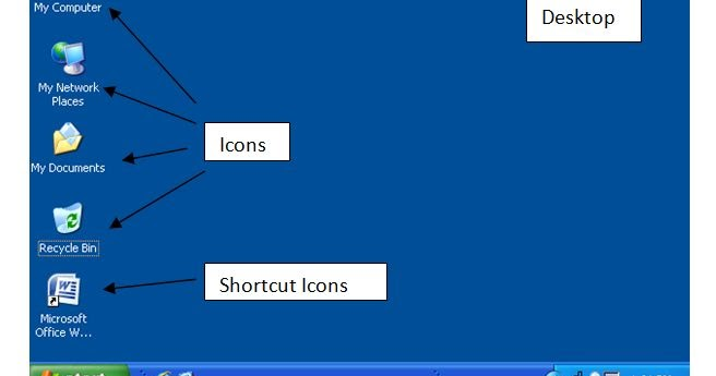 Write short notes on the following concepts Icons Desktop