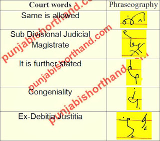 court-shorthand-outlines-12-sep-2021