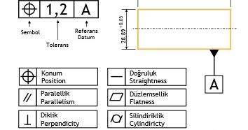 GEOMETRIK TOLERANSLAR PDF