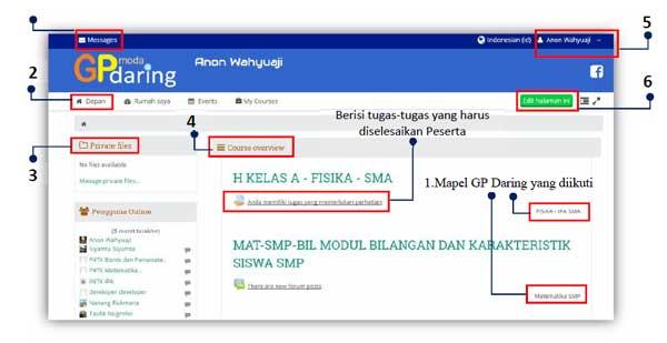 contoh tampilan halaman awal setelah pengguna (user) berhasil login ke dalam situs guru pembelajar kemdikbud