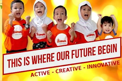 Lowongan Kerja Pekanbaru : TK & Playgroup Alumna Islamic School April 2017