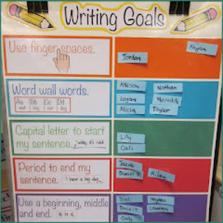 How to teach your students how to set writing goals.