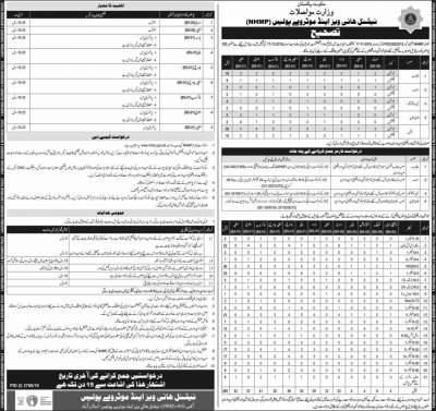 https://www.jobspk.xyz/2020/01/Motorway-Police-Jobs-2020-National-Highway-Advertisement-Online-Apply.html?m=1