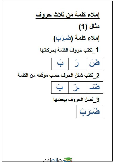 طريقة تعليم الاملاء في اللغة العربية للصف الاول