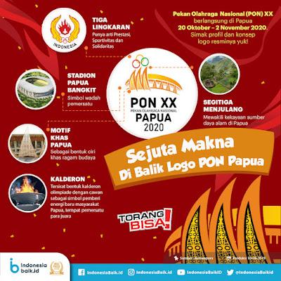 makna logo PON XX Papua