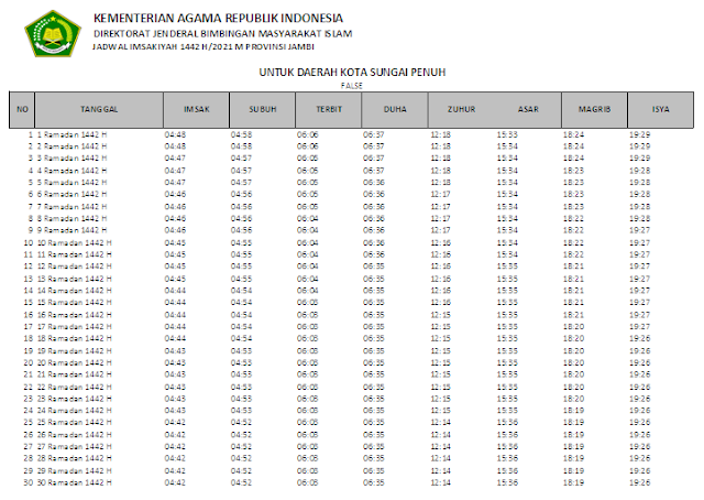 Jadwal Imsakiyah Ramadhan 1442 H Kota Sungai Penuh, Provinsi Jambi