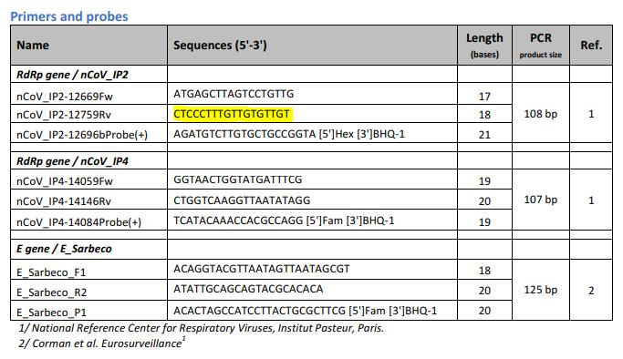 """BREAKING: COVID-RNA-Basen;paare mit menschlicher DNA von Chromosom 8 identisch – """"Wir sind das Virus"""""""
