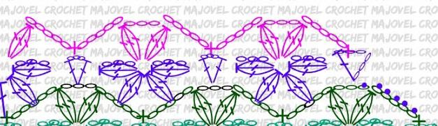 Falda-Crochet Patrón Vestido rosa a crochet y ganchillo Majovel Crochet 1