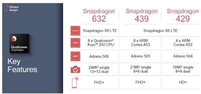 Asus ZenFone Max (M2) USB Drivers