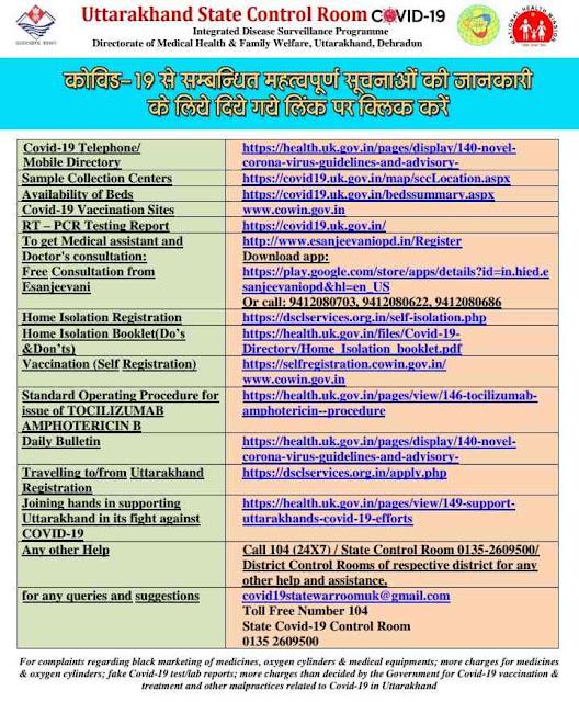 Uttarakhand covid-19 important links