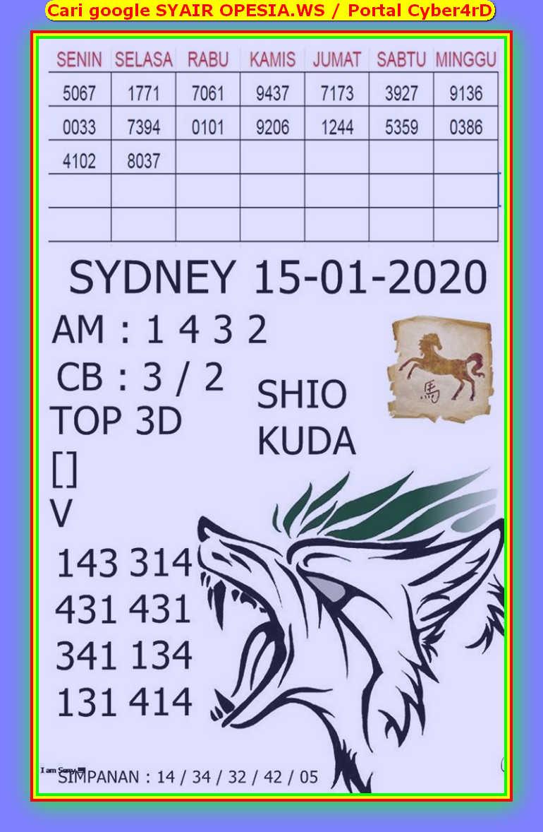 Kode syair Sydney Rabu 15 Januari 2020 99