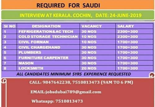 GULF JOBS NEWSPAPER ADVERTISEMENT 21-6-2019 – GCC JOBS FOR YOU