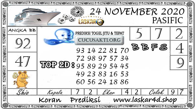 Prediksi Togel PASIFIC LASKAR4D 24 NOVEMBER 2020