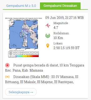 Pusat gempa berada di darat, 10 km Tenggara Kec. Pana, Kab. Mamasa   dan dirasakan di 5 wilayah yaitu di Mamasa, Bittuang, Makale, Majene, dan Rantepao.