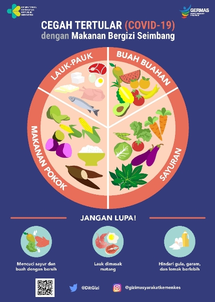 Poster Tentang Cara Mencegah Tertular COVID-19 dengan Makanan Bergizi Seimbang