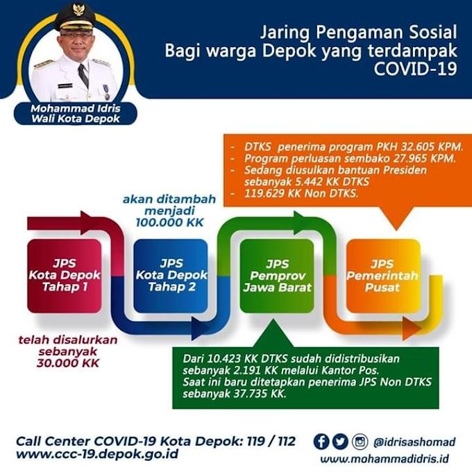 Walikota Informasikan Penyaluran JPS Bagi Warga Terdampak Covid-19