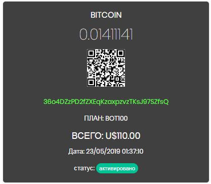 fxtradingcorp.com отзывы