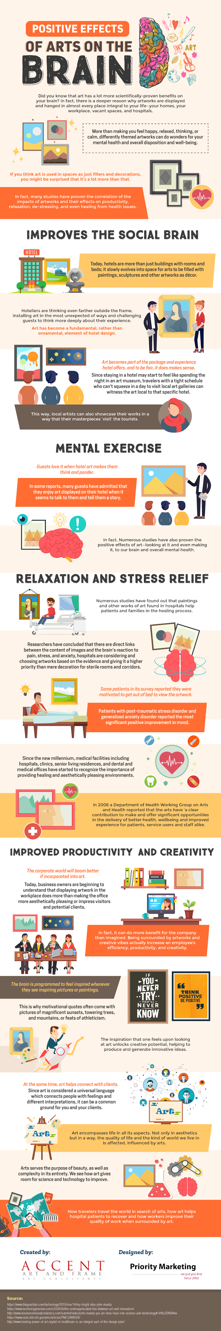 Positive Effects of Arts On the Brain #infographic #Arts #Brain #Positive Effects #Effect