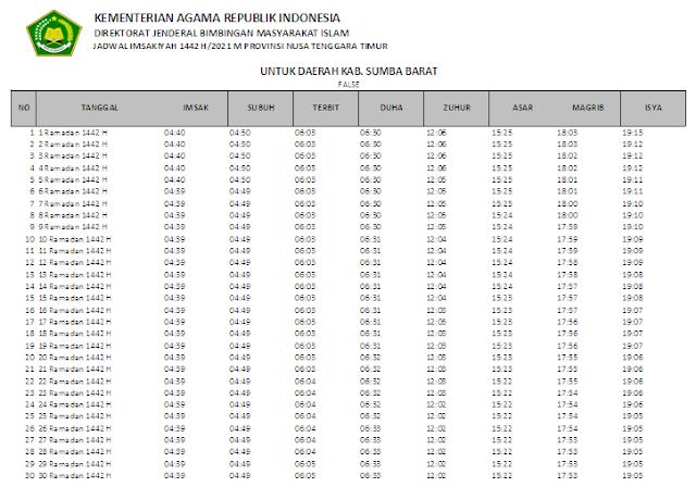 Jadwal Imsakiyah Ramadhan 1442 H Kabupaten Sumba Barat, Provinsi Nusa Tenggara Timur