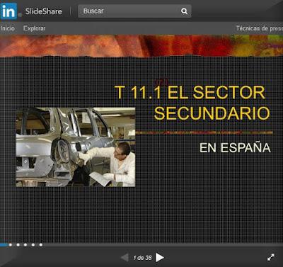 https://es.slideshare.net/ElenaLB/el-sector-secundario-en-espaa-47230835