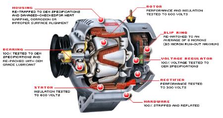 alternator-charging-system-cutaway-schematic-diagram