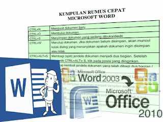 Download Rumus-Rumus Words Terbaru 2016