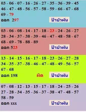 Thai Lottery VIP Tips | Thai Lottery 3up Sure Pair 16-06-2014
