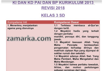 Pemetaan KI dan KD PAI dan BP Revisi 2018 Kurikulum 2013 Kelas 3 SD