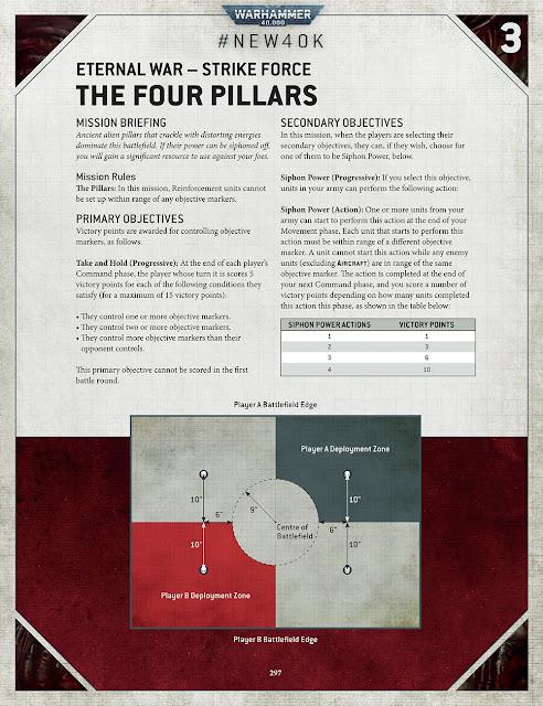 Los Cuatro Pilares 9º Edición