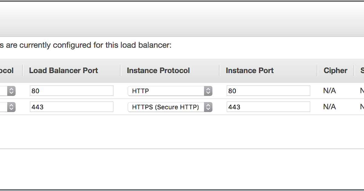 Enable HTTP/2 Support in AWS ELB
