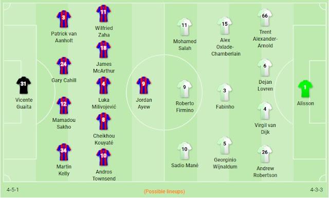 Prediksi Crystal Palace vs Liverpool — 23 November 2019