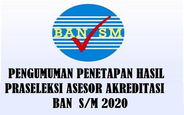 Daftar Nama Asesor Akreditasi BAN S/M Yang Lulus Praseleksi Asesor Dan Berhak Mengikuti Uji Kompetensi Asesor Tahun 2020