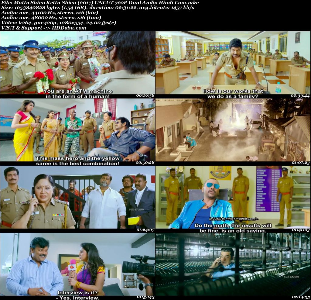 ACP Shiva Hindi Dubbed Full Movie Download
