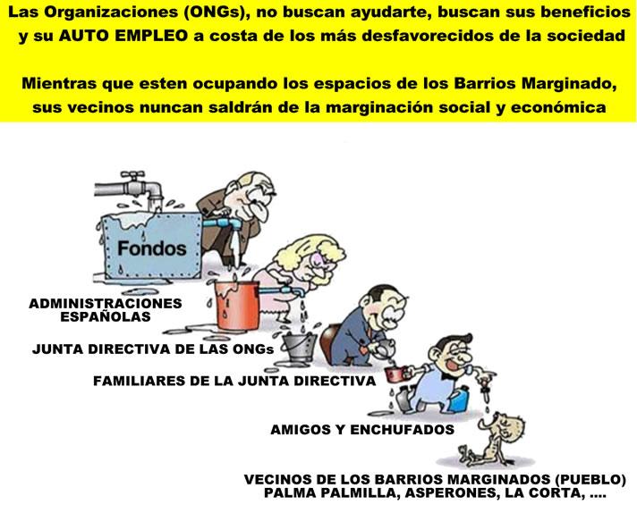 Privatización de la Pobreza