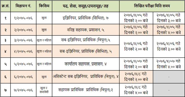 Exam Routine of Public Service Commission(Lok Sewa Aayog) - 2076 B.S.