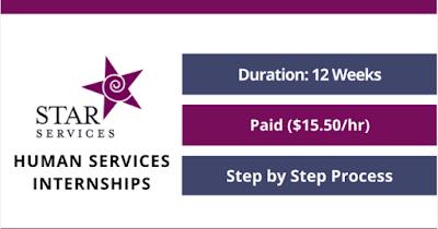 تدريب مدفوع الاجر STAR Services Human Services  بالولايات المتحدة الأمريكية 2021