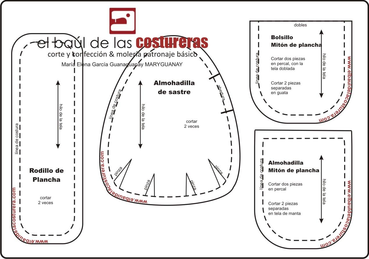 EL BAÚL DE LAS COSTURERAS