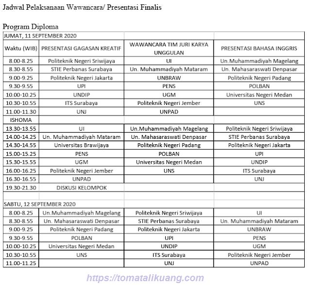 jadwal wawancara presentasi finalis pilmapres tahun 2020 program diploma tomatalikuang.com