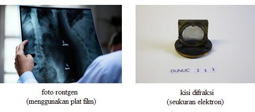 kisi difraksi dan plat film
