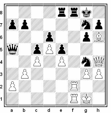 Posición de la partida de ajedrez Gavashelishvili - Vdorin (URSS, 1978)