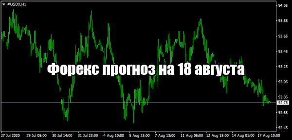 Форекс прогноз основных валютных пар на 18 августа